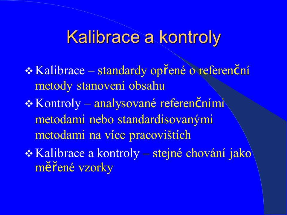 Kalibrace a kontroly Kalibrace – standardy opřené o referenční metody stanovení obsahu.