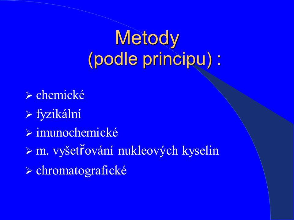 Metody (podle principu) :