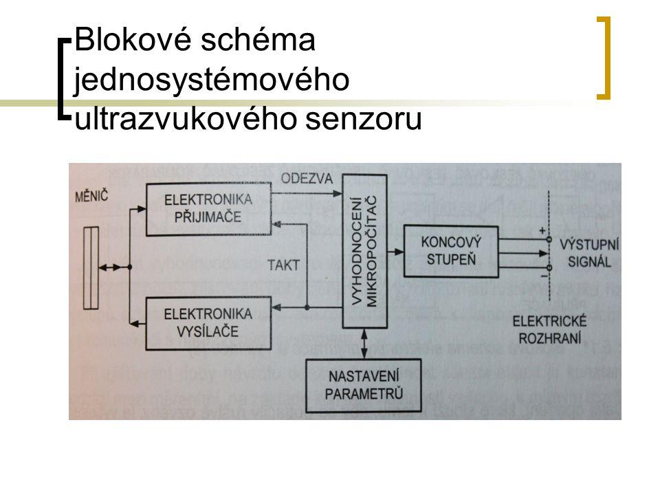 Blokové schéma jednosystémového ultrazvukového senzoru