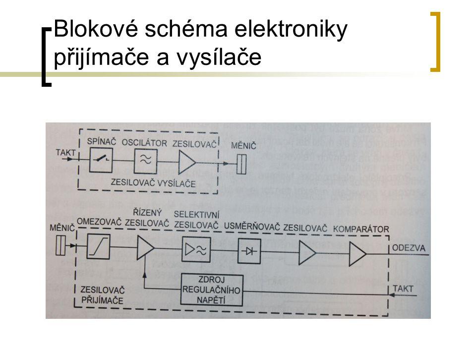 Blokové schéma elektroniky přijímače a vysílače