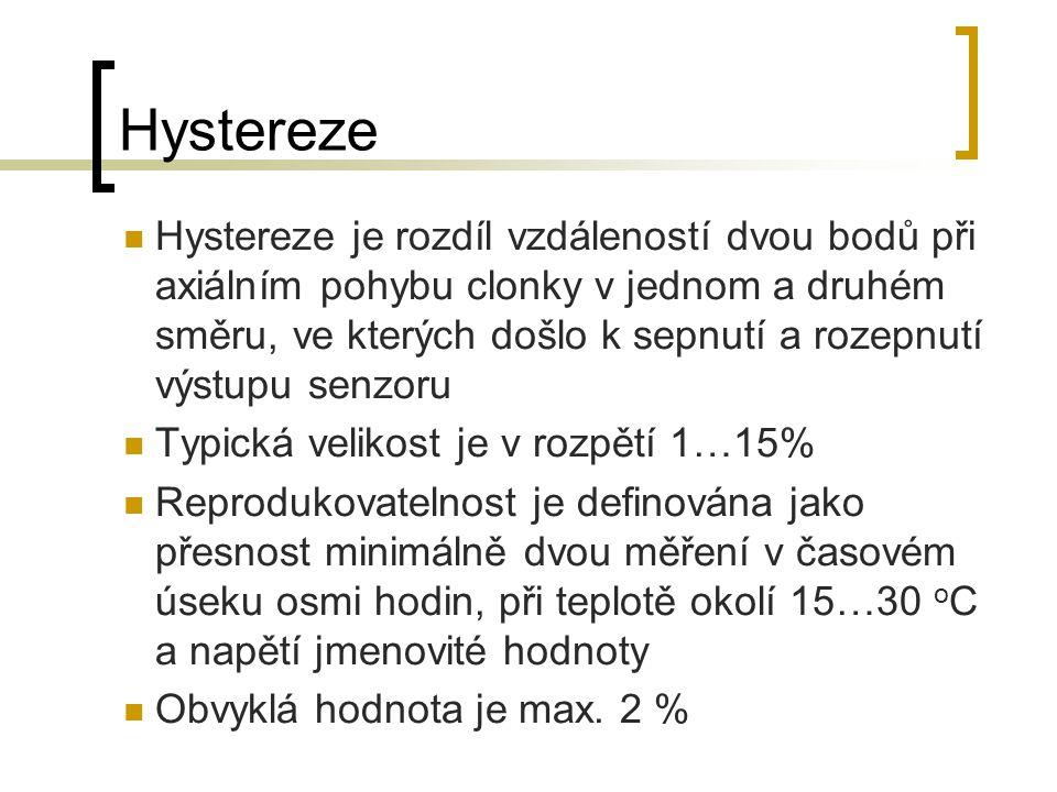 Hystereze