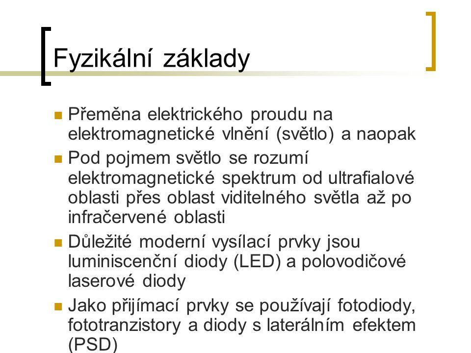 Fyzikální základy Přeměna elektrického proudu na elektromagnetické vlnění (světlo) a naopak.