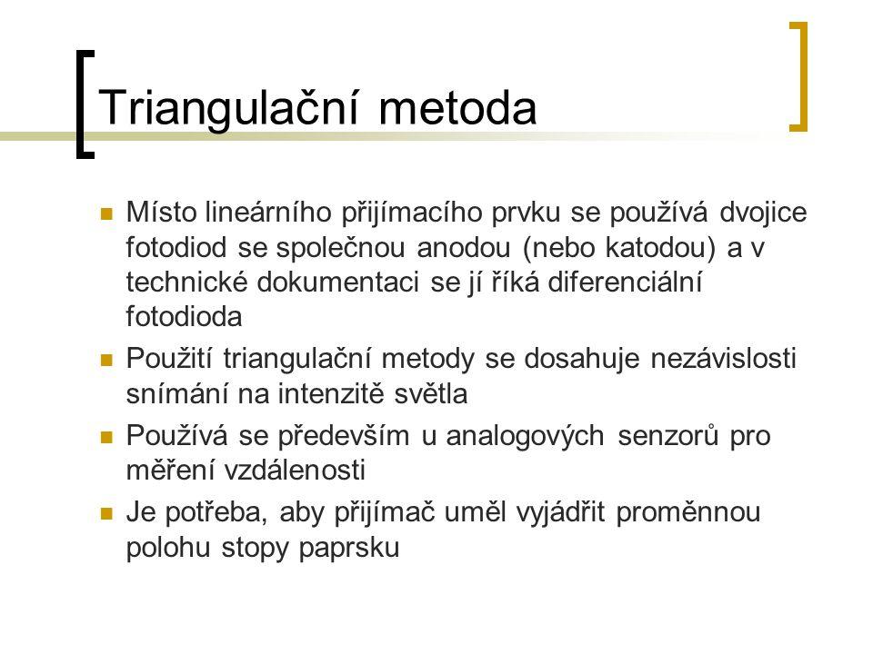 Triangulační metoda