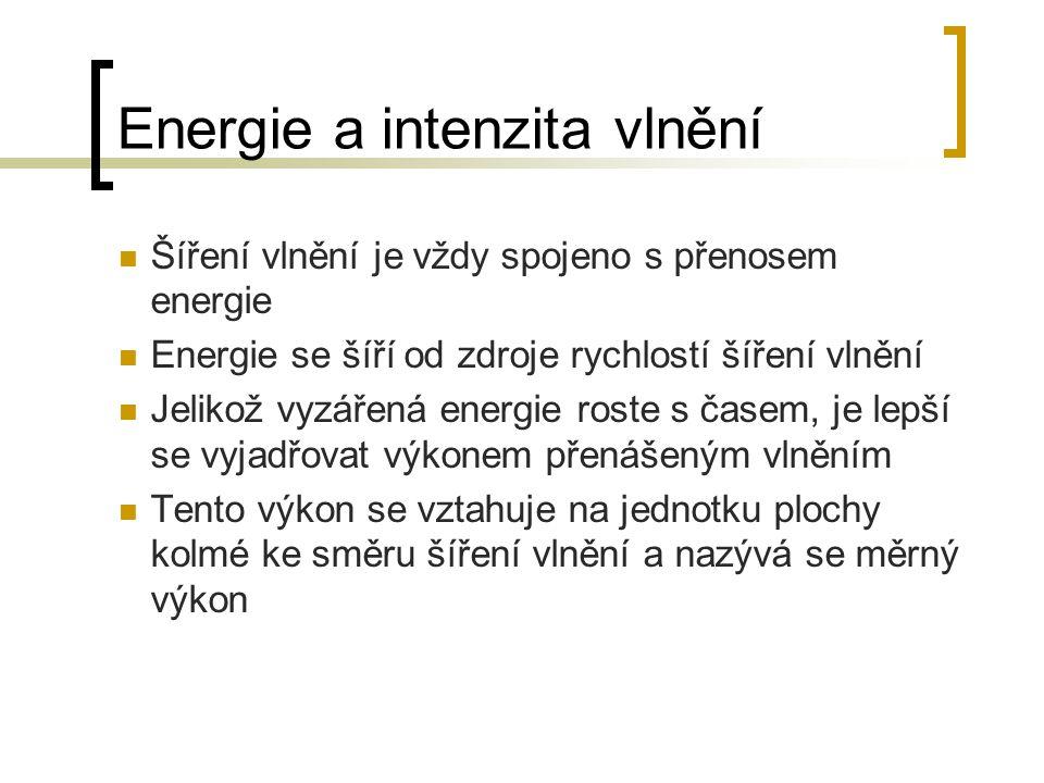 Energie a intenzita vlnění