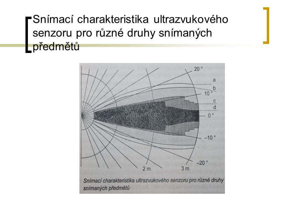 Snímací charakteristika ultrazvukového senzoru pro různé druhy snímaných předmětů