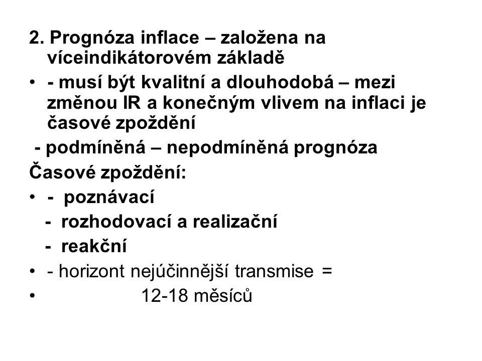 2. Prognóza inflace – založena na víceindikátorovém základě
