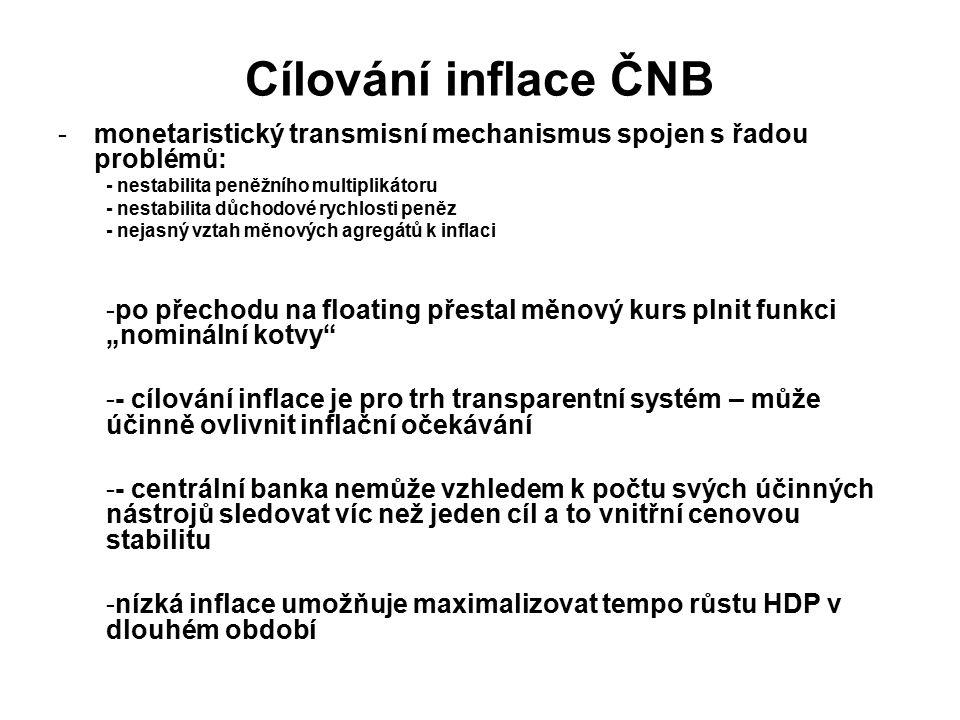 Cílování inflace ČNB monetaristický transmisní mechanismus spojen s řadou problémů: - nestabilita peněžního multiplikátoru.