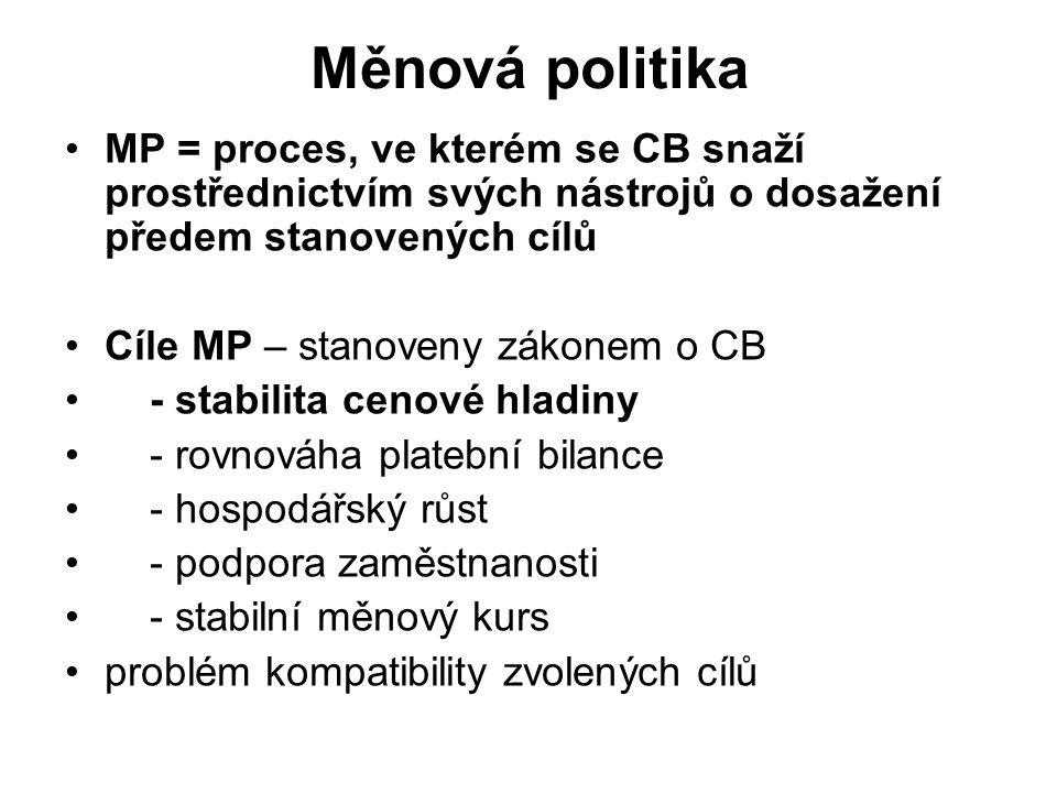 Měnová politika MP = proces, ve kterém se CB snaží prostřednictvím svých nástrojů o dosažení předem stanovených cílů.