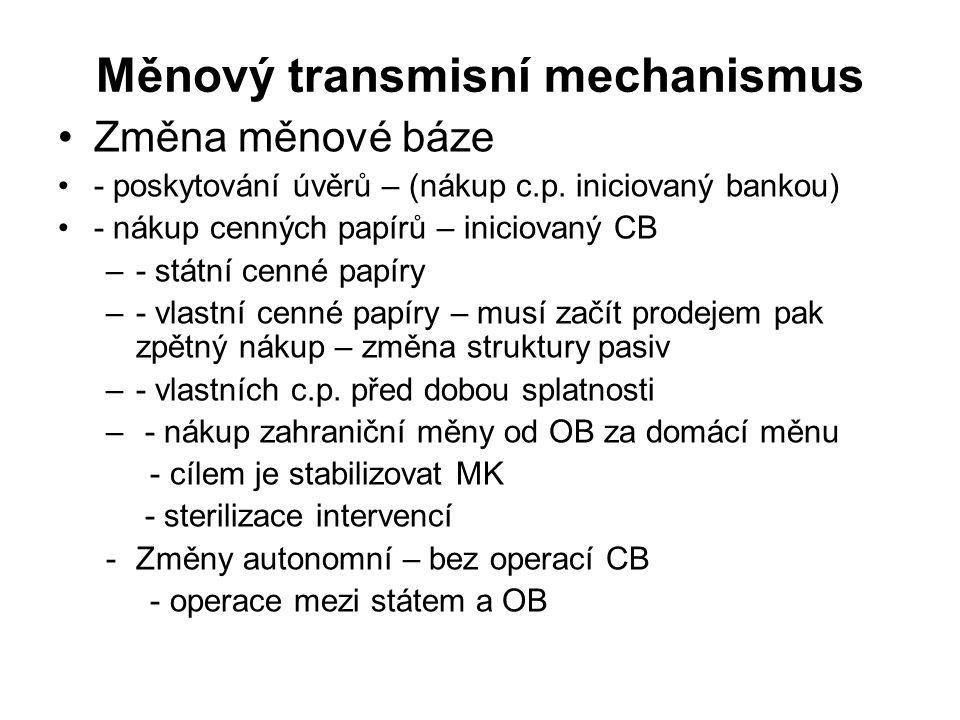 Měnový transmisní mechanismus