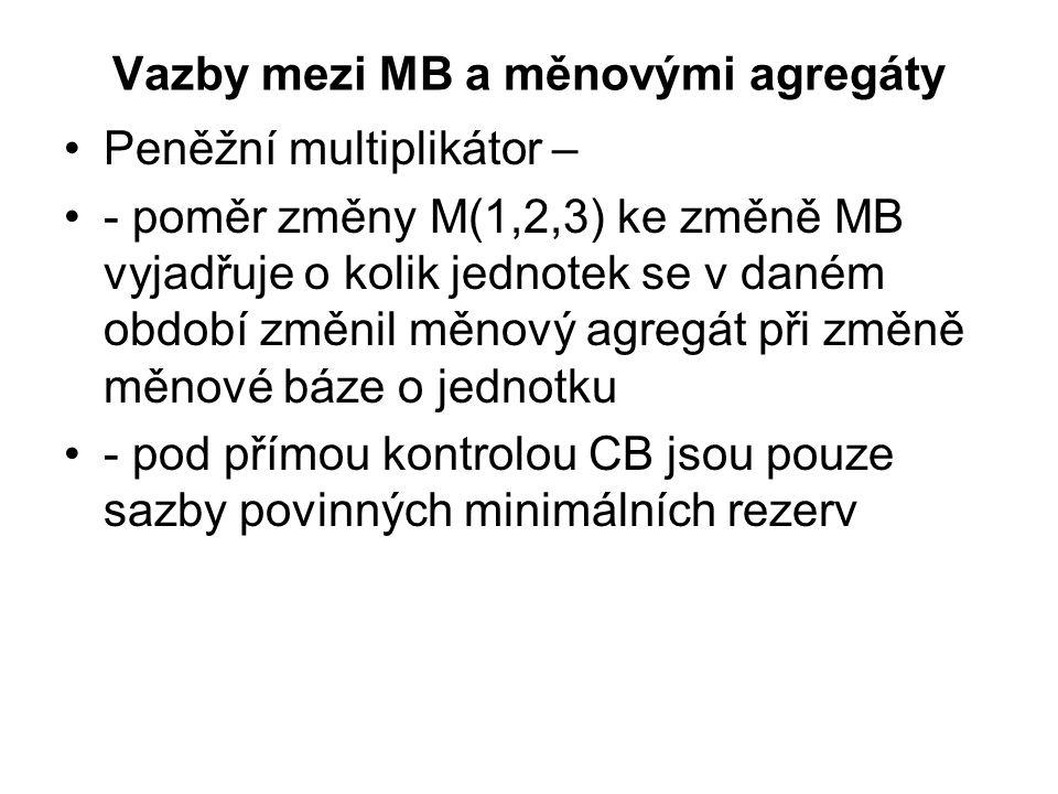 Vazby mezi MB a měnovými agregáty