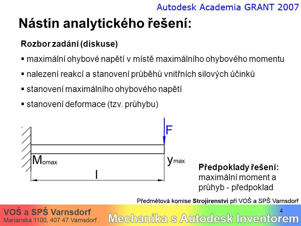 Nástin analytického řešení: