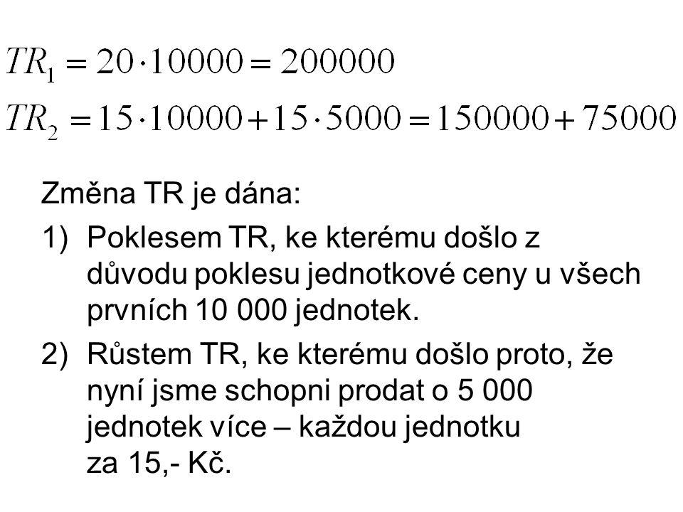 Změna TR je dána: Poklesem TR, ke kterému došlo z důvodu poklesu jednotkové ceny u všech prvních 10 000 jednotek.