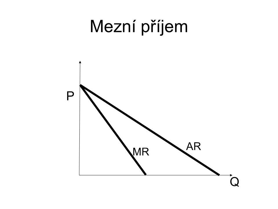 Mezní příjem P AR MR Q