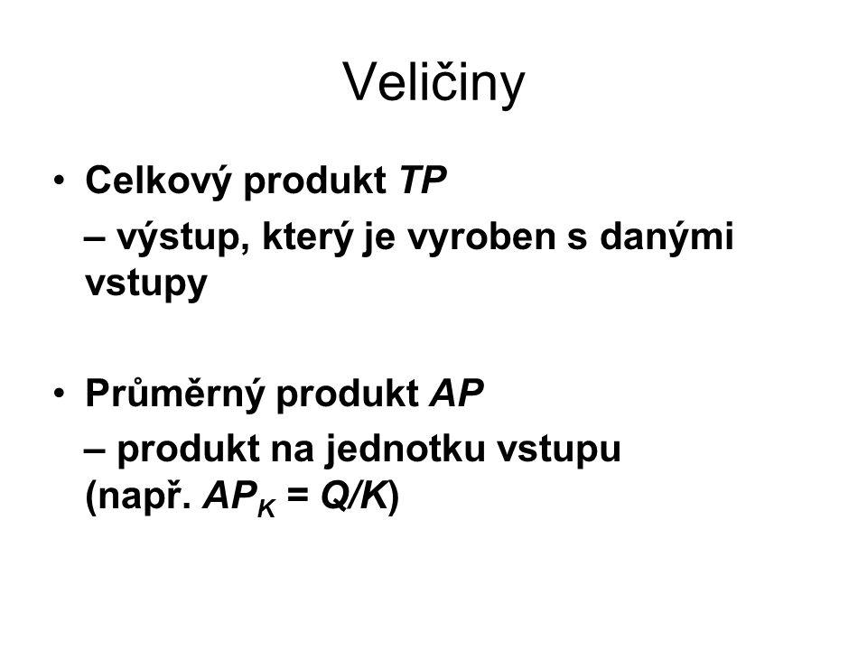 Veličiny Celkový produkt TP – výstup, který je vyroben s danými vstupy