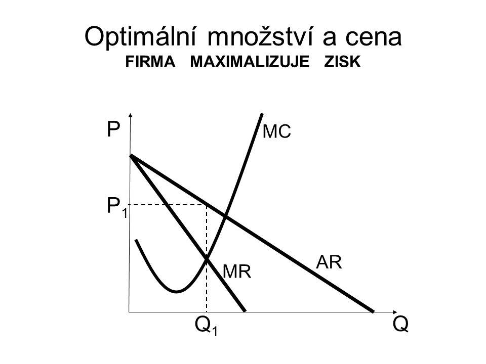 Optimální množství a cena FIRMA MAXIMALIZUJE ZISK