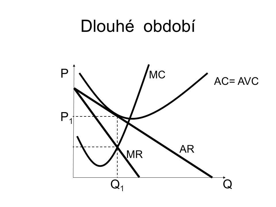 Dlouhé období P MC AC= AVC P1 AR MR Q1 Q