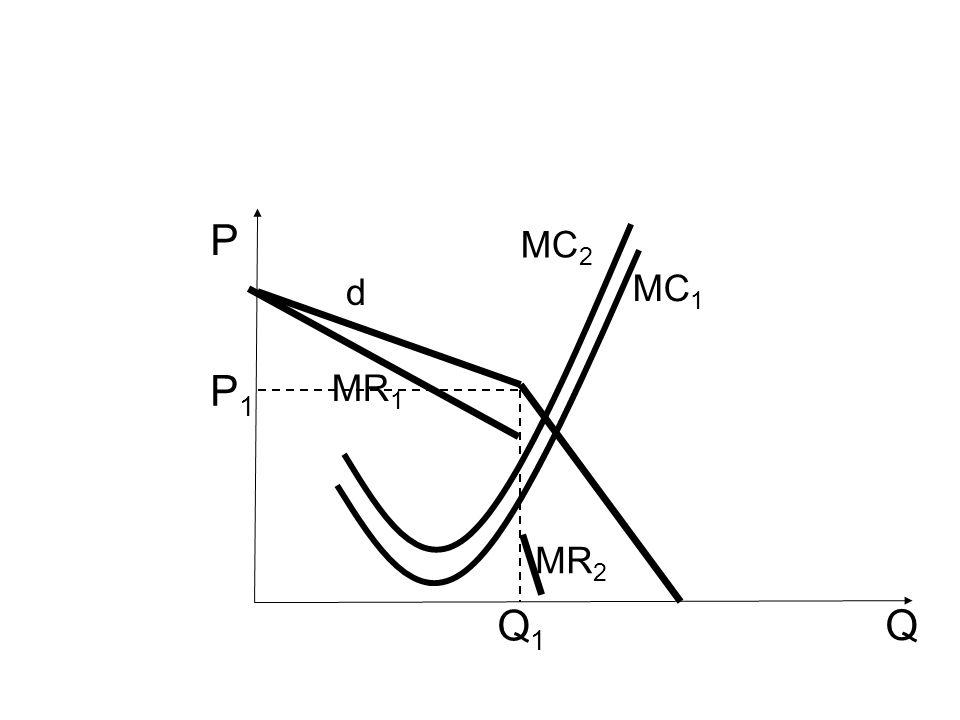 P MC2 d MC1 P1 MR1 MR2 Q1 Q
