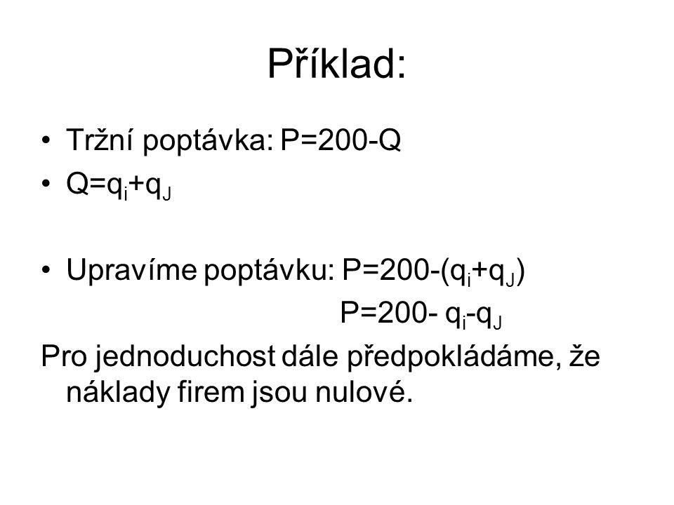 Příklad: Tržní poptávka: P=200-Q Q=qi+qJ
