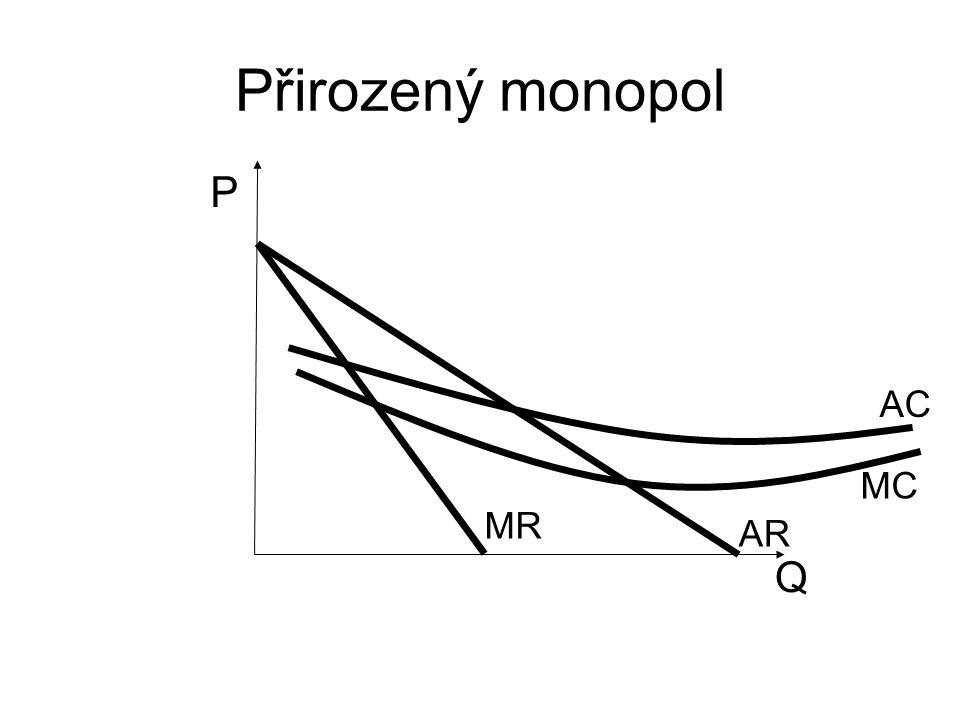 Přirozený monopol P AC MC MR AR Q