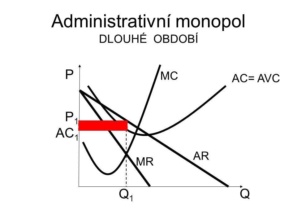 Administrativní monopol DLOUHÉ OBDOBÍ