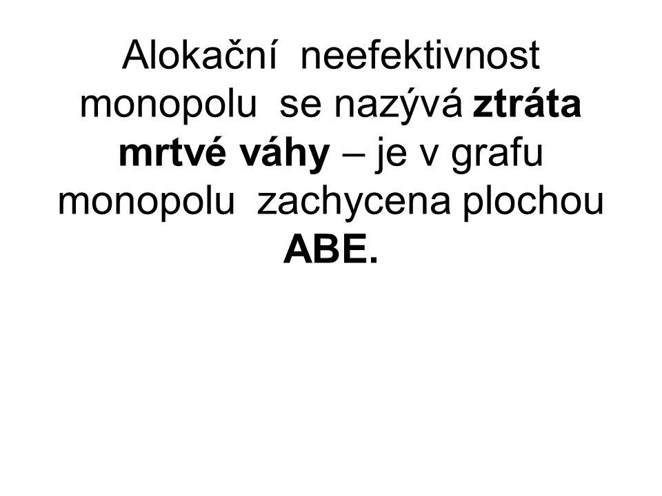 Alokační neefektivnost monopolu se nazývá ztráta mrtvé váhy – je v grafu monopolu zachycena plochou ABE.