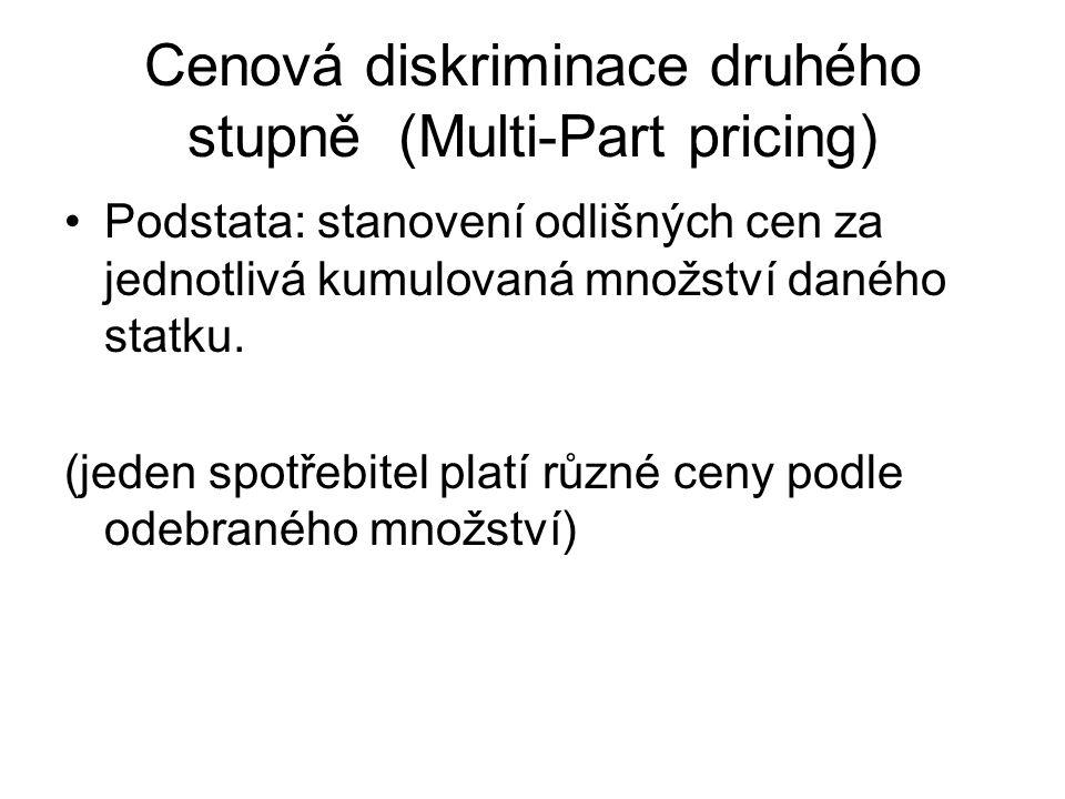 Cenová diskriminace druhého stupně (Multi-Part pricing)