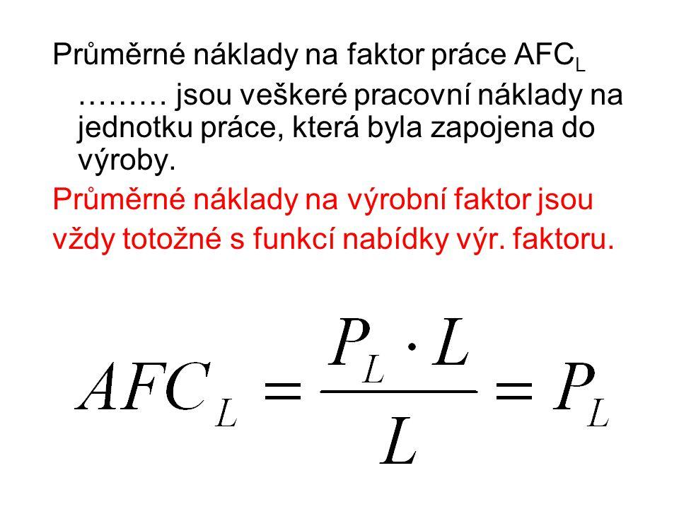 Průměrné náklady na faktor práce AFCL