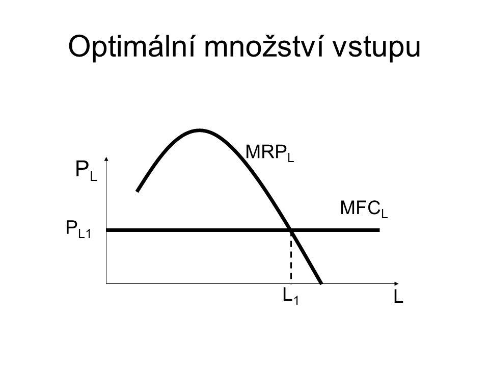 Optimální množství vstupu