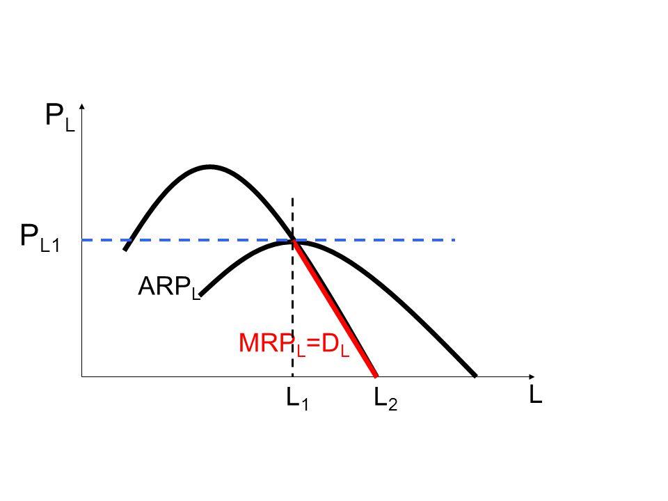 PL PL1 ARPL MRPL=DL L1 L2 L
