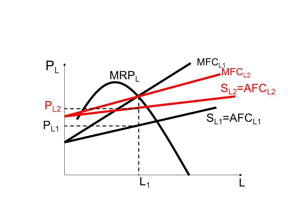 PL MFCL1 MFCL2 MRPL SL2=AFCL2 PL2 SL1=AFCL1 PL1 L1 L