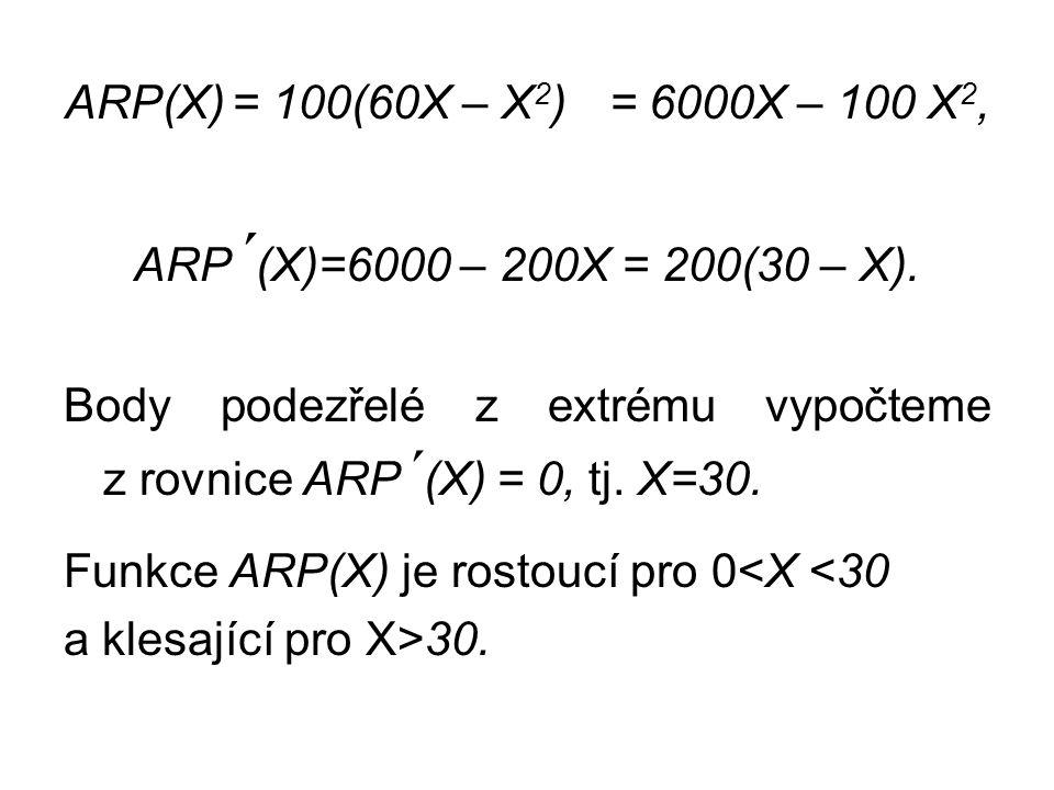 ARP(X) = 100(60X – X2) = 6000X – 100 X2, ARP´(X)=6000 – 200X = 200(30 – X). Body podezřelé z extrému vypočteme z rovnice ARP´(X) = 0, tj. X=30.
