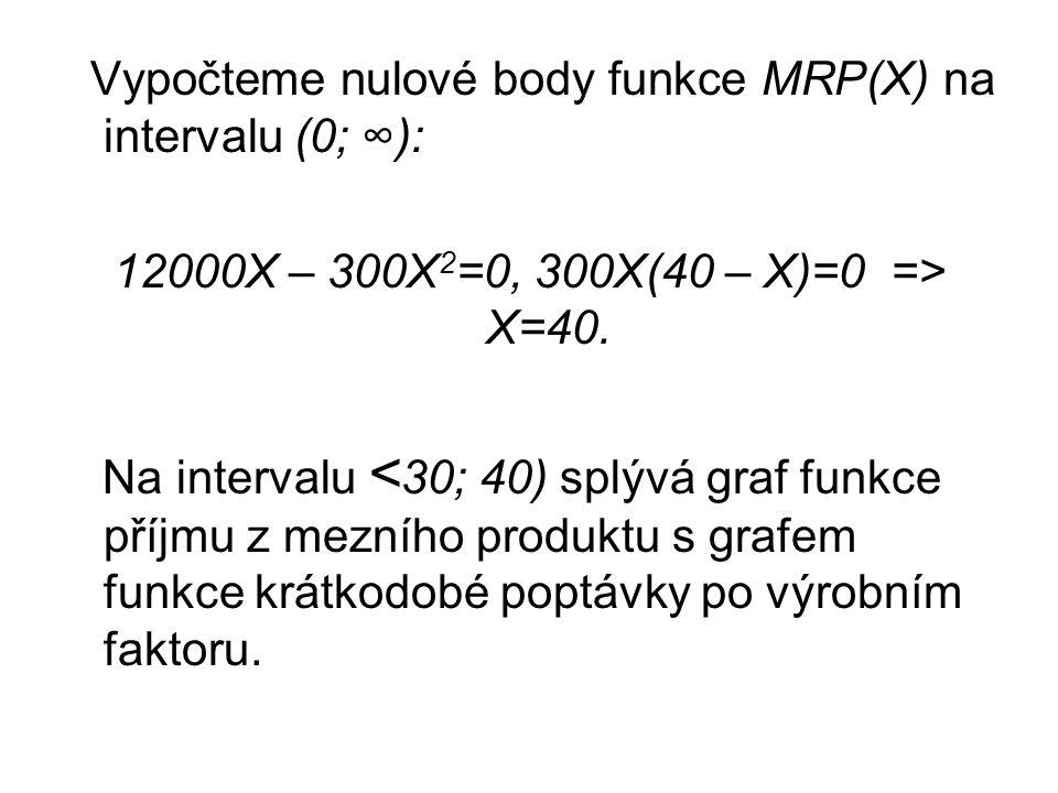 Vypočteme nulové body funkce MRP(X) na intervalu (0; ∞):