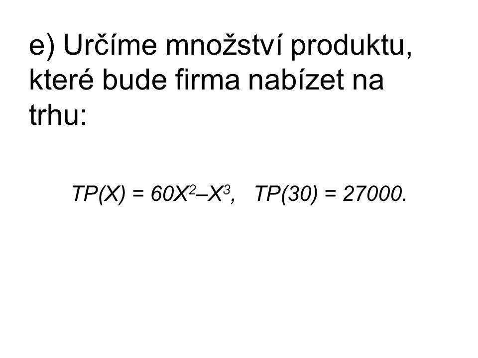 e) Určíme množství produktu, které bude firma nabízet na trhu: