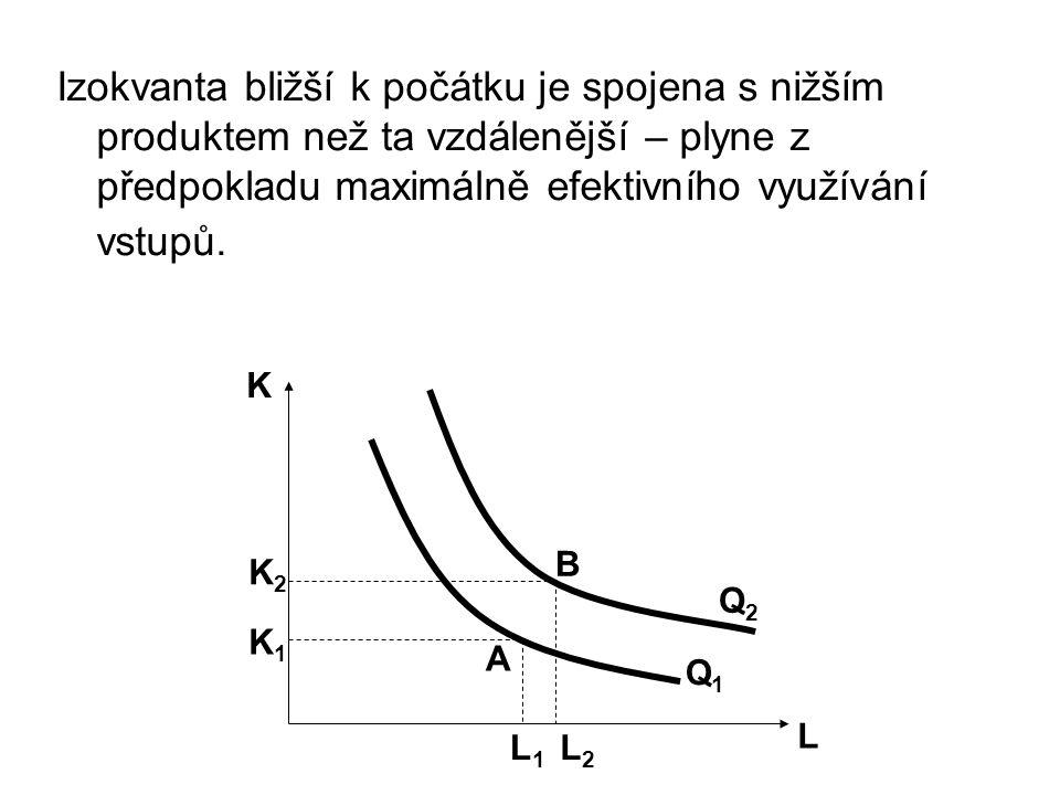 Izokvanta bližší k počátku je spojena s nižším produktem než ta vzdálenější – plyne z předpokladu maximálně efektivního využívání vstupů.