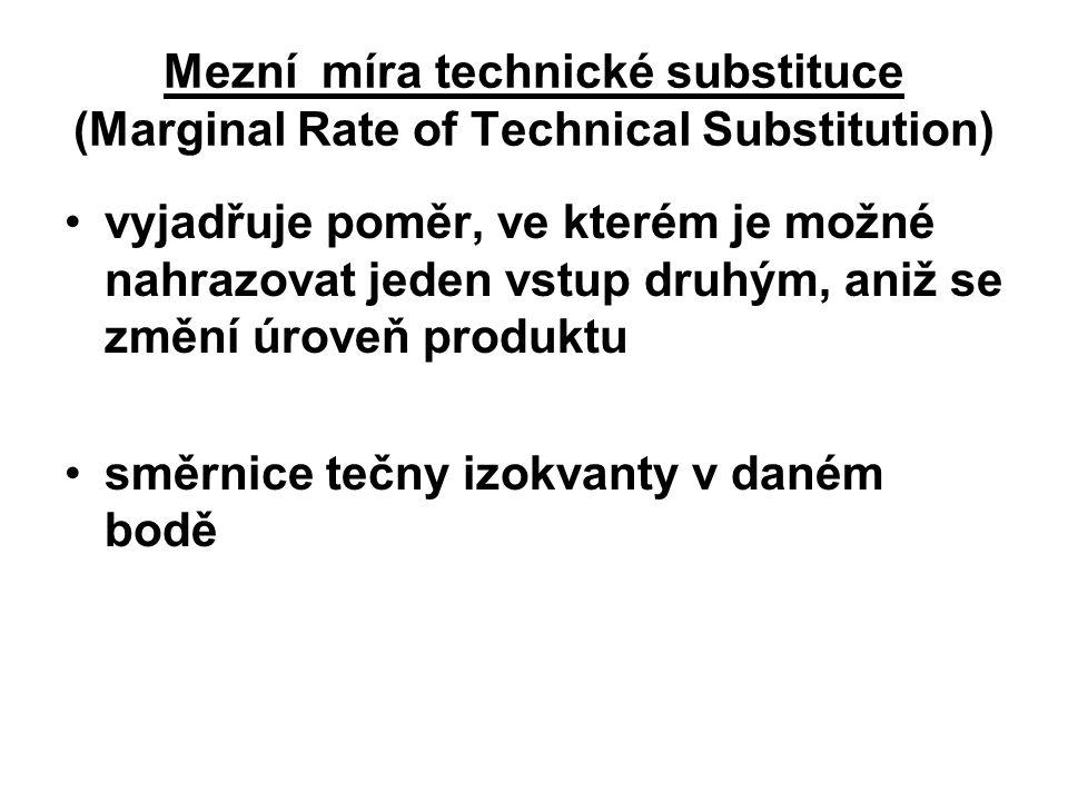 Mezní míra technické substituce (Marginal Rate of Technical Substitution)