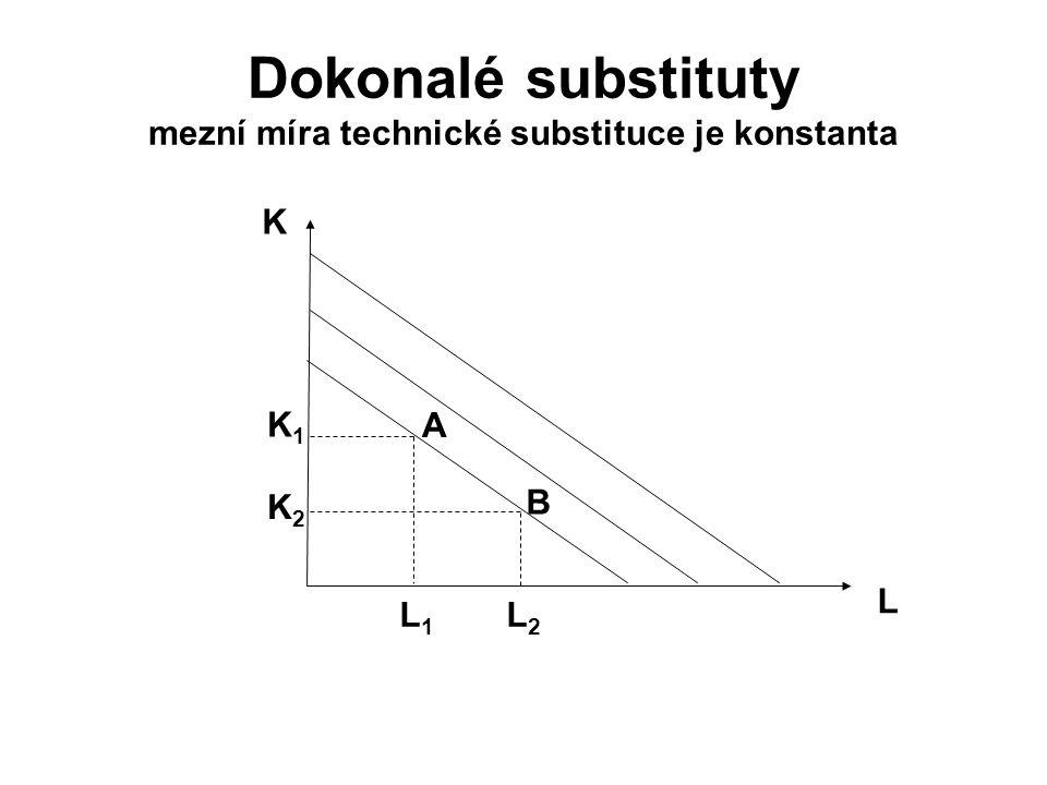 Dokonalé substituty mezní míra technické substituce je konstanta