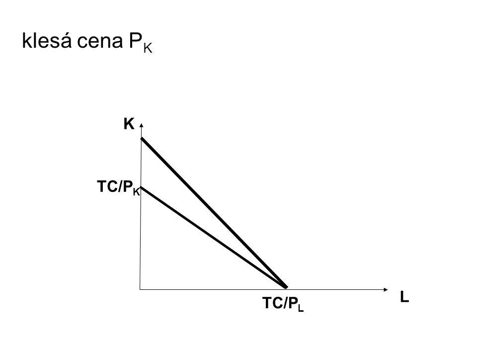 klesá cena PK K TC/PK L TC/PL