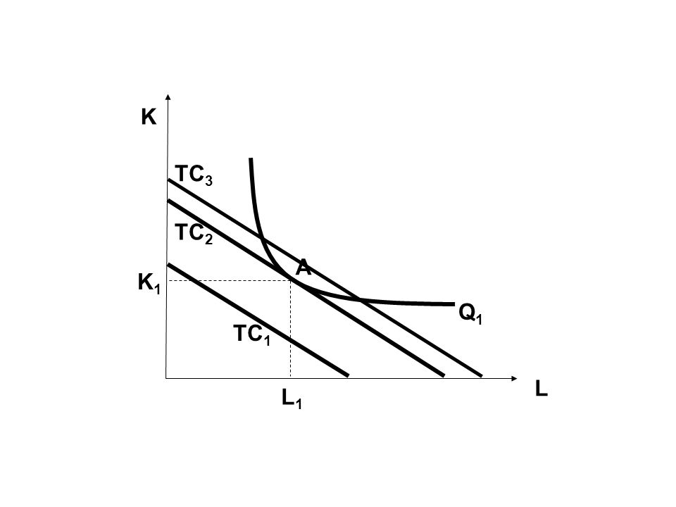 K TC3 TC2 A K1 Q1 TC1 L L1