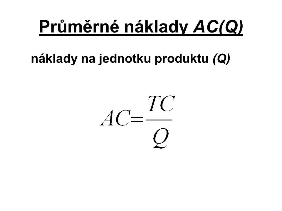 Průměrné náklady AC(Q)