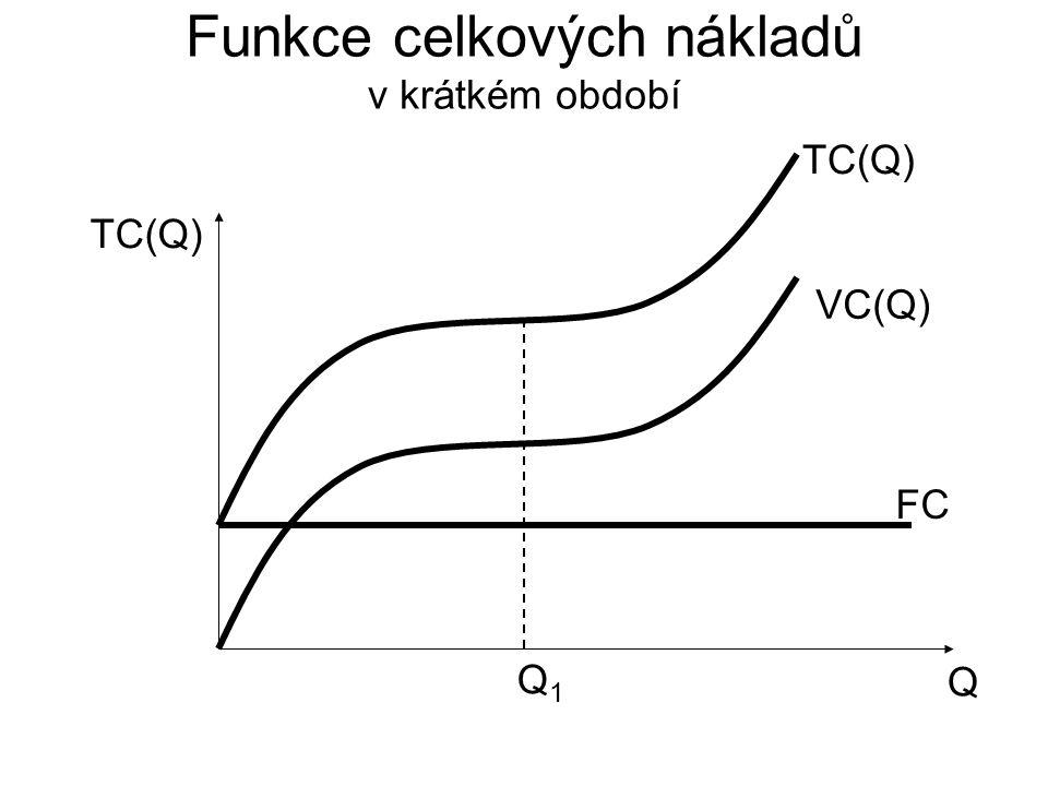 Funkce celkových nákladů v krátkém období