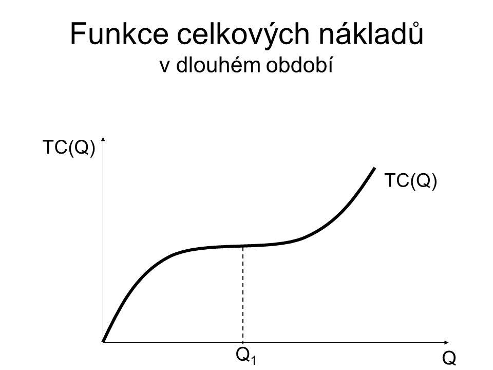Funkce celkových nákladů v dlouhém období