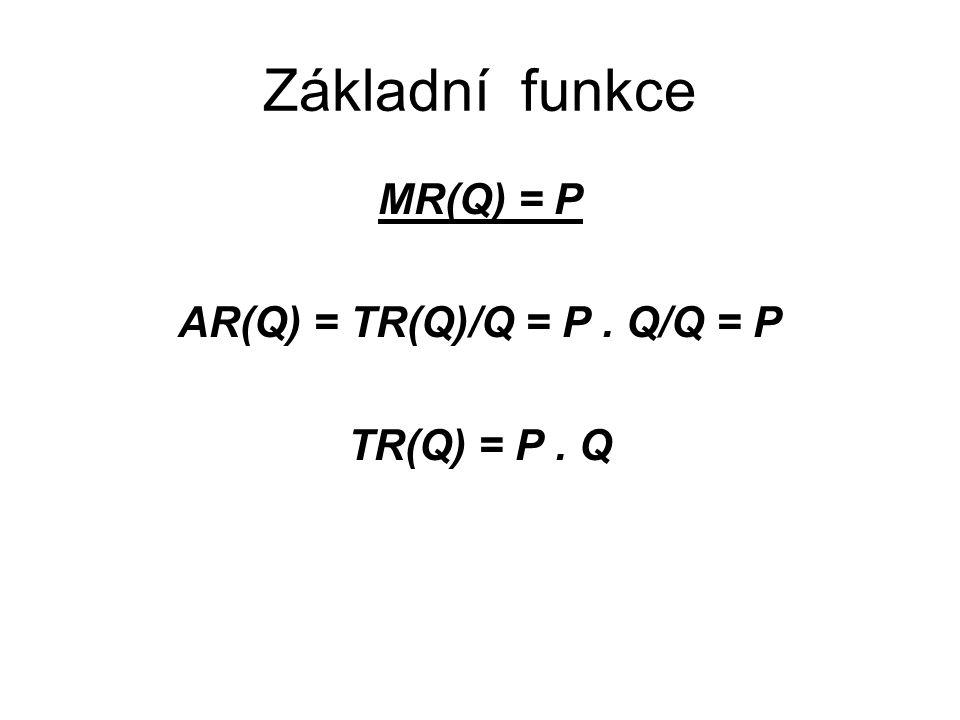 AR(Q) = TR(Q)/Q = P . Q/Q = P