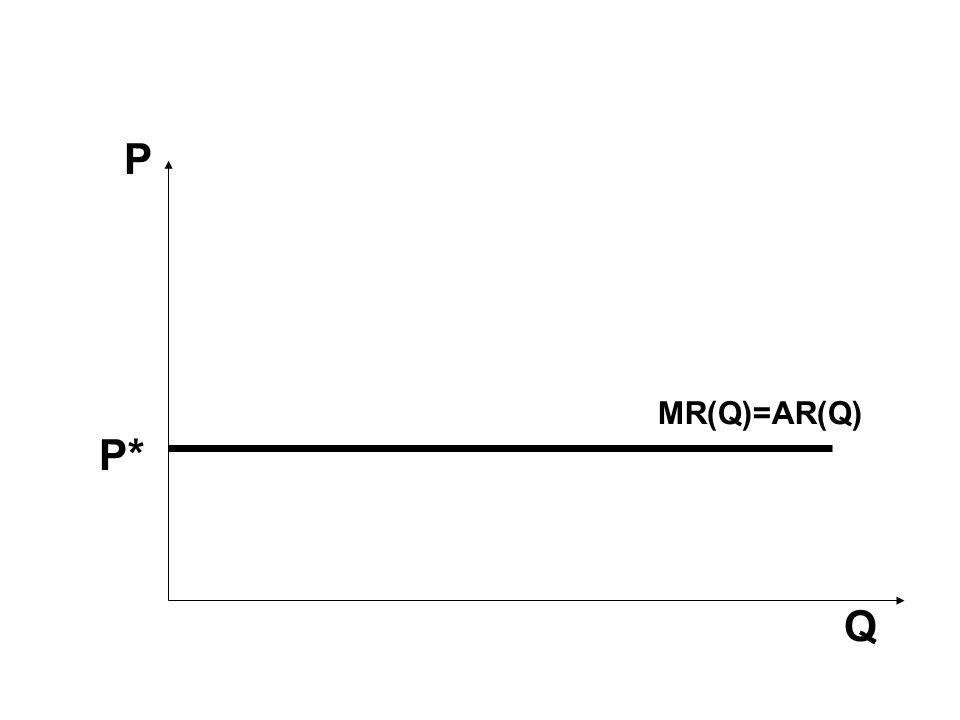 P MR(Q)=AR(Q) P* Q