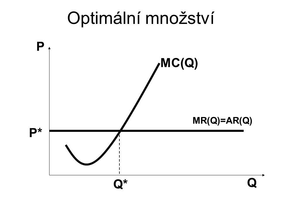 Optimální množství P MC(Q) MR(Q)=AR(Q) P* Q* Q