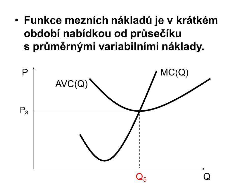 Funkce mezních nákladů je v krátkém období nabídkou od průsečíku s průměrnými variabilními náklady.