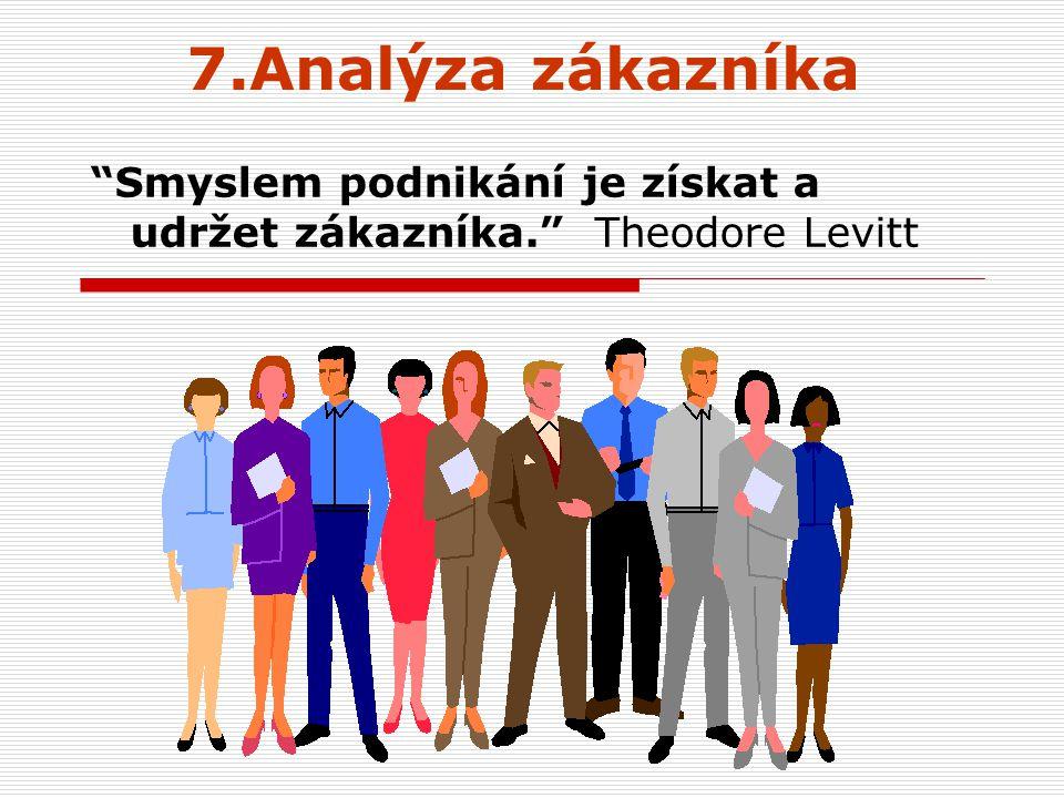 Smyslem podnikání je získat a udržet zákazníka. Theodore Levitt
