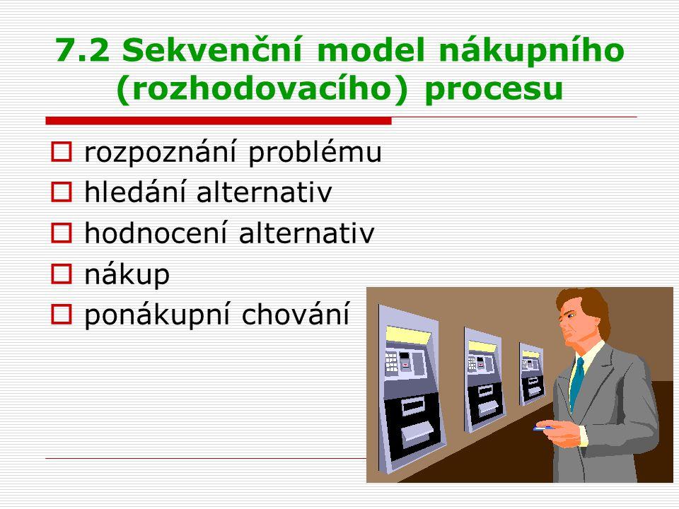 7.2 Sekvenční model nákupního (rozhodovacího) procesu