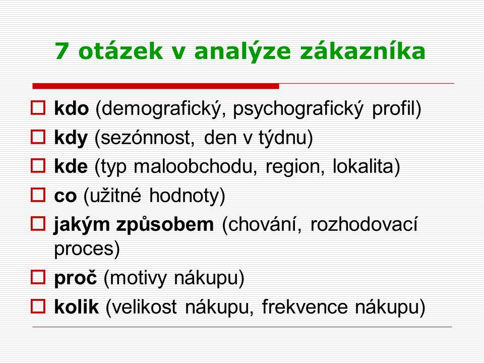 7 otázek v analýze zákazníka