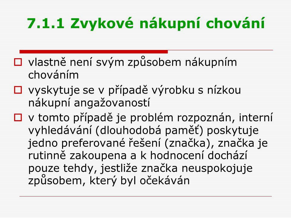 7.1.1 Zvykové nákupní chování