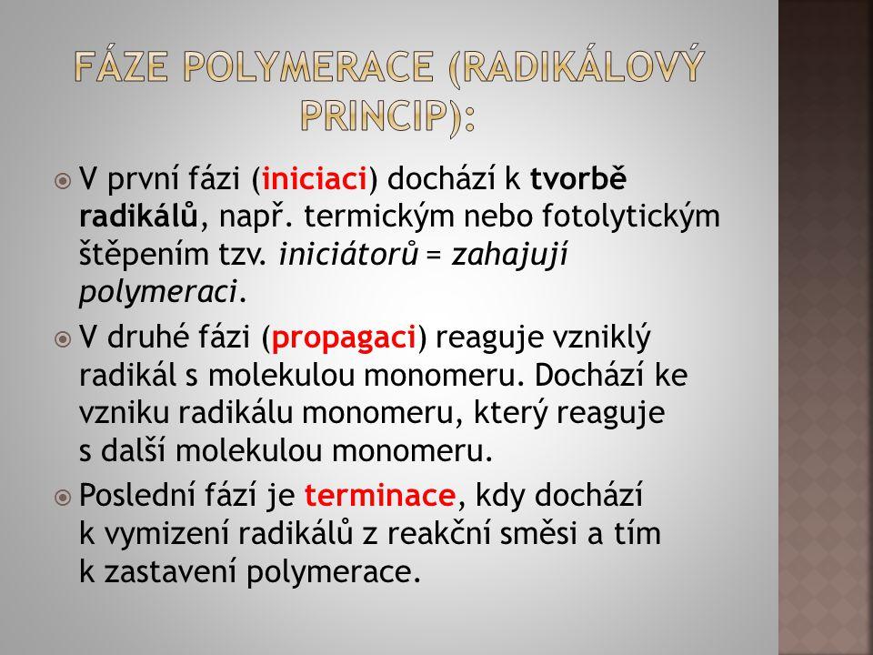 Fáze polymerace (radikálový princip):